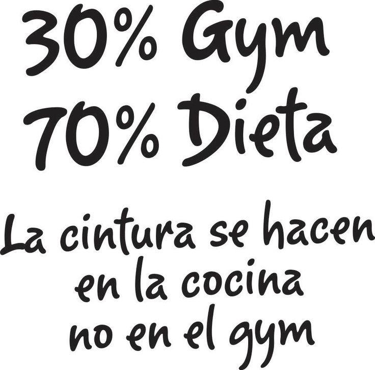 Motívate para controlar tu peso