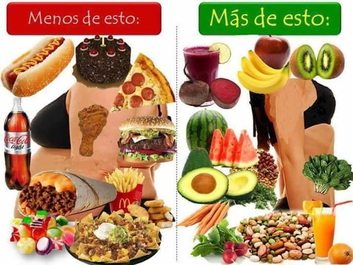 Fast food & comida sana
